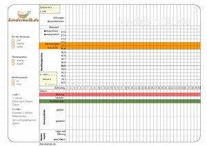 Zyklusblatt Basaltemperatur symptothermale Methode