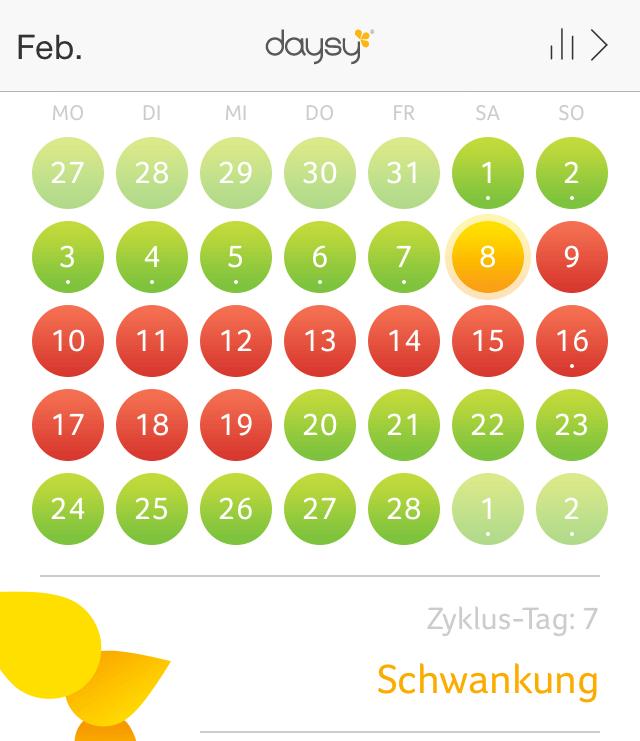 daysy chart von der app daysyView